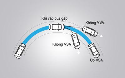 Honda Phước Thành