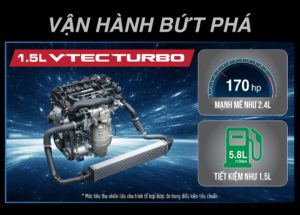 dong-co-vtec-turbo-hoan-toan-moi
